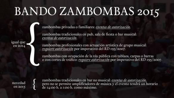 Bando ayuntamiento de Jerez sobre las zambombas